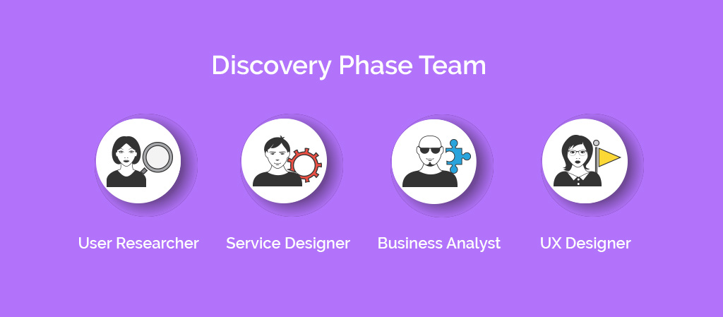 SDLC Discovery Phase