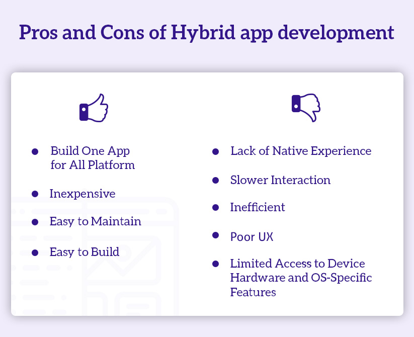 Hybrid app pros and cons