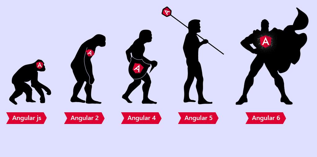 Evolution of Angular