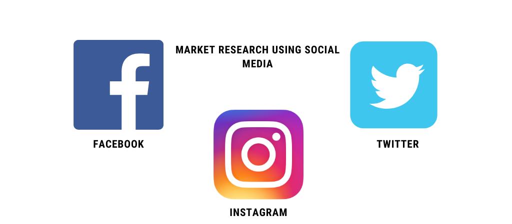 Market research using Social media
